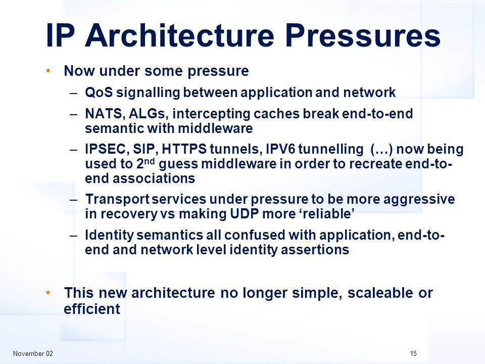 November 0215 IP Architecture Pressures Now under some pressure –QoS signalling between application and network –NATS, ALGs, intercepting caches break end-to-end semantic with middleware –IPSEC, SIP, HTTPS tunnels, IPV6 tunnelling (…) now being used to 2 nd guess middleware in order to recreate end-to- end associations –Transport services under pressure to be more aggressive in recovery vs making UDP more reliable –Identity semantics all confused with application, end-to- end and network level identity assertions This new architecture no longer simple, scaleable or efficient