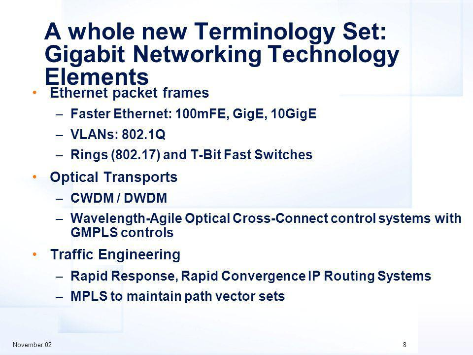 November 028 A whole new Terminology Set: Gigabit Networking Technology Elements Ethernet packet frames –Faster Ethernet: 100mFE, GigE, 10GigE –VLANs: 802.1Q –Rings (802.17) and T-Bit Fast Switches Optical Transports –CWDM / DWDM –Wavelength-Agile Optical Cross-Connect control systems with GMPLS controls Traffic Engineering –Rapid Response, Rapid Convergence IP Routing Systems –MPLS to maintain path vector sets