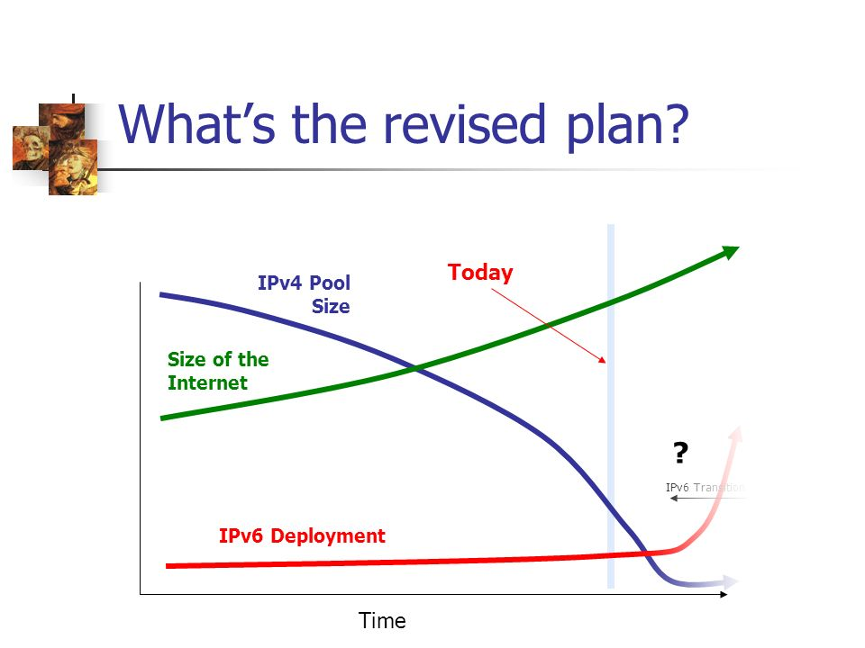 Whats the revised plan.
