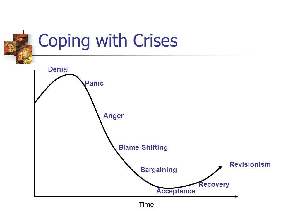 Coping with Crises Time Denial Panic Anger Blame Shifting Bargaining Acceptance Recovery Revisionism
