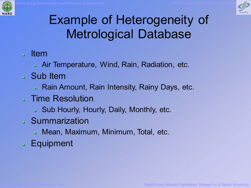 National Agriculture and Food Research Organization National Agricultural Research Center Data Mining and GRID Research TeamTakuji Kiura, Atsushi Yamakawa, Xinwen Yu, & Seishi Ninomiya Example of Heterogeneity of Metrological Database Item Air Temperature, Wind, Rain, Radiation, etc.