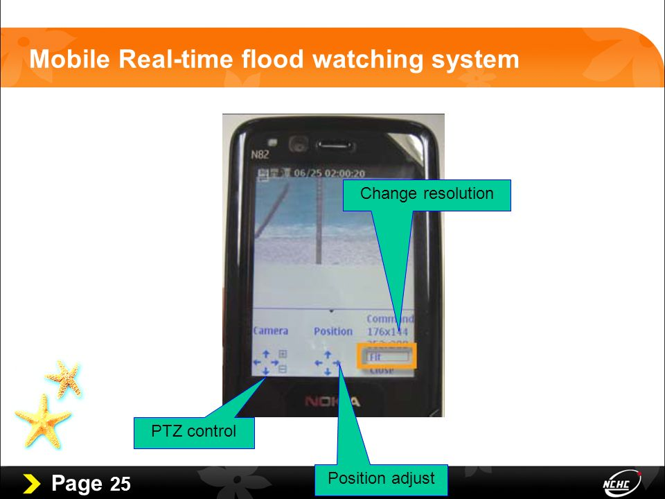 Page 25 Mobile Real-time flood watching system PTZ control Position adjust Change resolution
