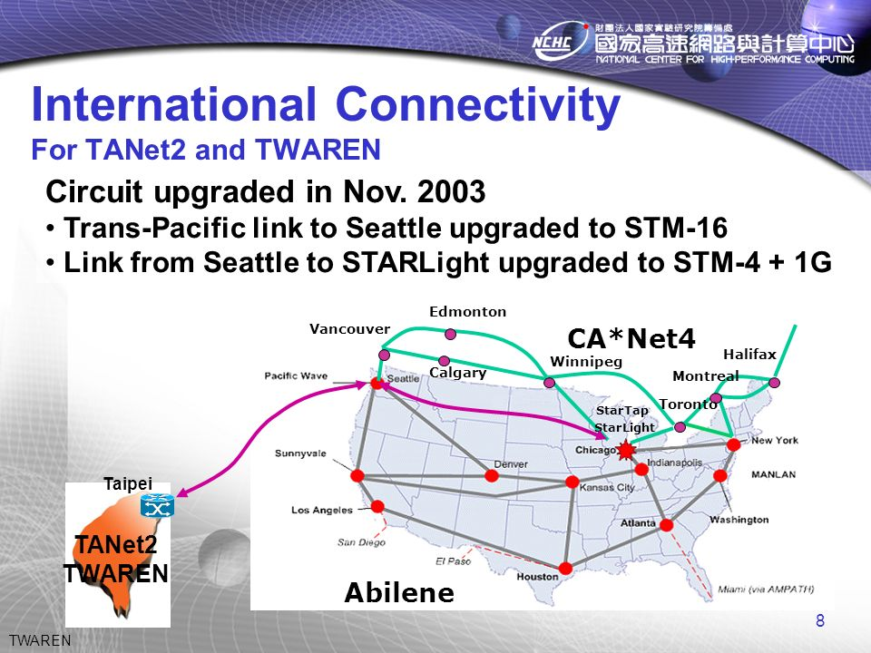 8 TWAREN StarLight StarTap TANet2 TWAREN Taipei CA*Net4 Abilene Vancouver Edmonton Calgary Winnipeg Montreal Halifax Toronto International Connectivity For TANet2 and TWAREN Circuit upgraded in Nov.