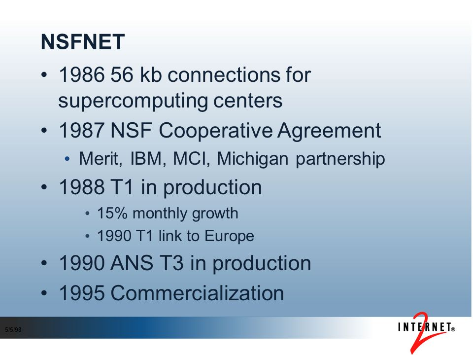 NSFNET 1986 56 kb connections for supercomputing centers 1987 NSF Cooperative Agreement Merit, IBM, MCI, Michigan partnership 1988 T1 in production 15% monthly growth 1990 T1 link to Europe 1990 ANS T3 in production 1995 Commercialization 5/5/98