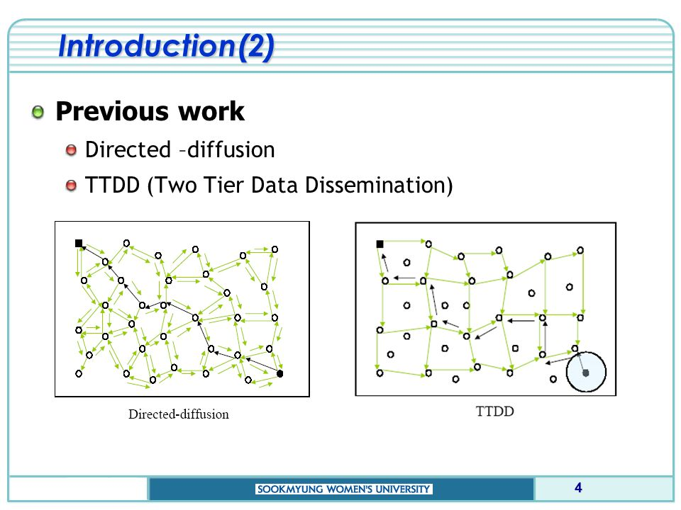 Introduction(2) Previous work Directed –diffusion TTDD (Two Tier Data Dissemination) 4