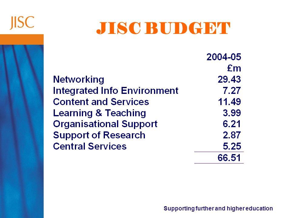 Supporting further and higher education JISC BUDGET
