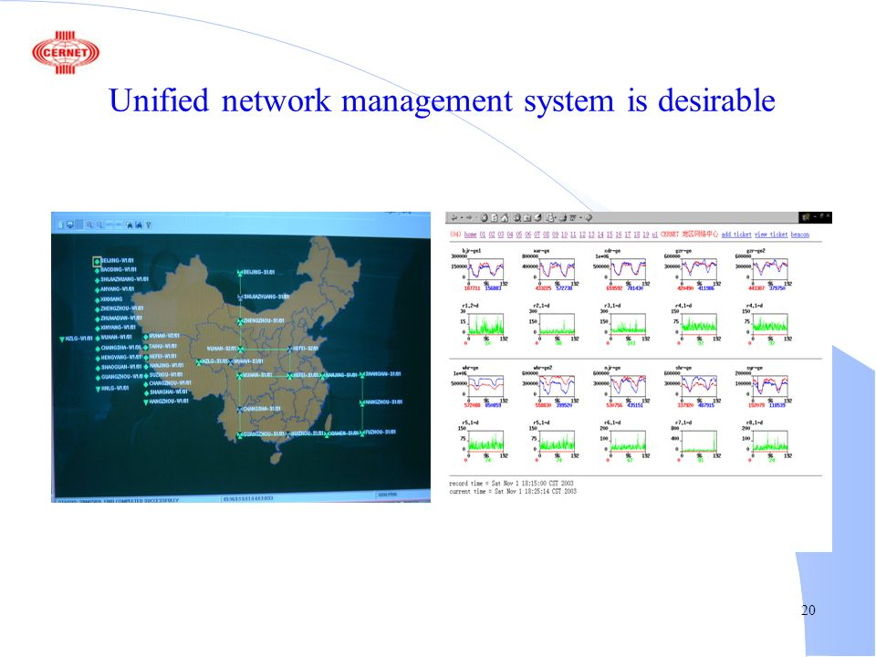 20 Unified network management system is desirable