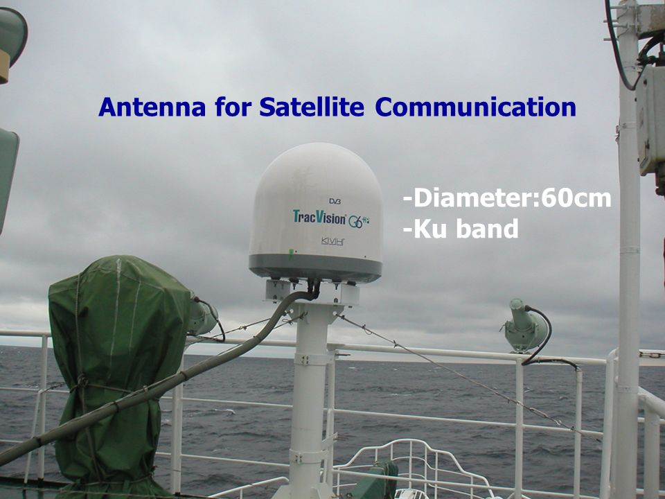Antenna for Satellite Communication -Diameter:60cm -Ku band