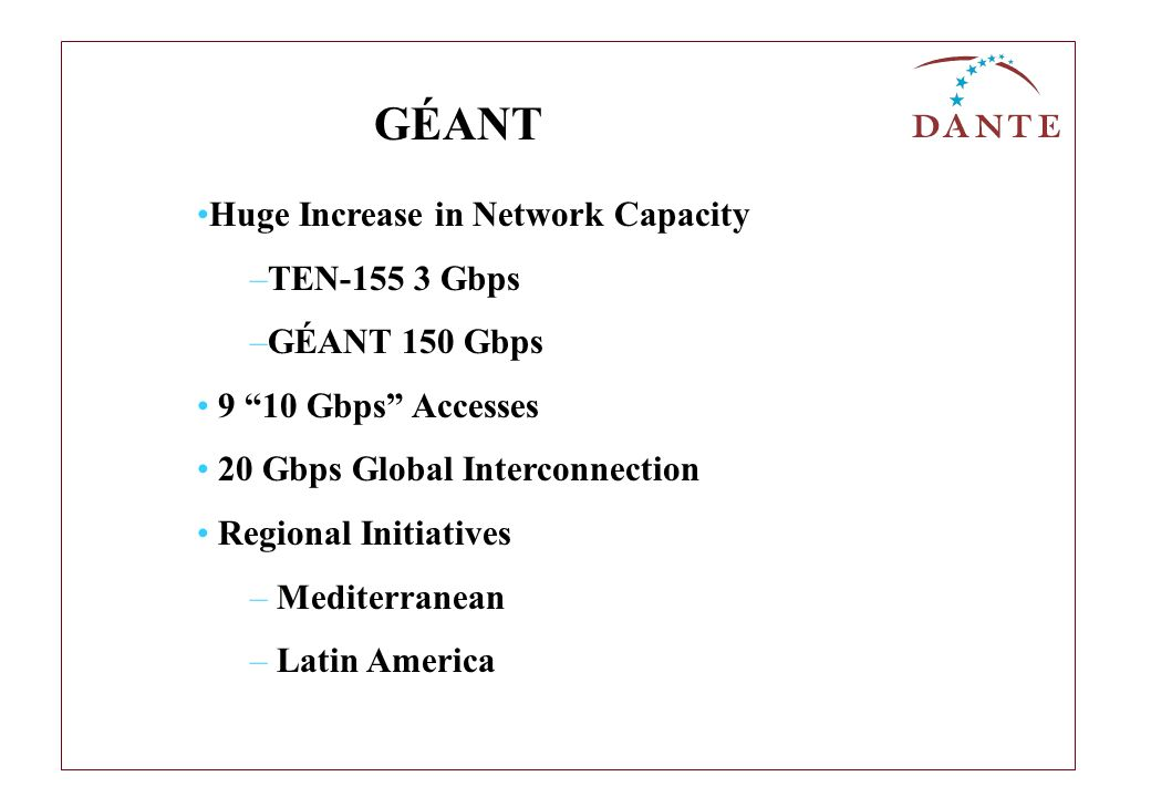 Huge Increase in Network Capacity –TEN-155 3 Gbps –GÉANT 150 Gbps 9 10 Gbps Accesses 20 Gbps Global Interconnection Regional Initiatives – Mediterranean – Latin America GÉANT