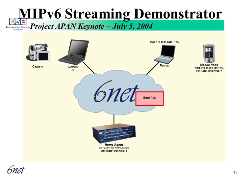 Project APAN Keynote – July 5, 2004 47 MIPv6 Streaming Demonstrator