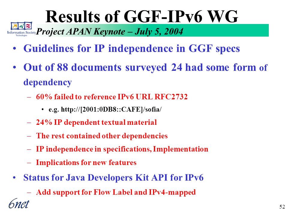 Project APAN Keynote – July 5, 2004 52 Results of GGF-IPv6 WG Guidelines for IP independence in GGF specs Out of 88 documents surveyed 24 had some form of dependency –60% failed to reference IPv6 URL RFC2732 e.g.
