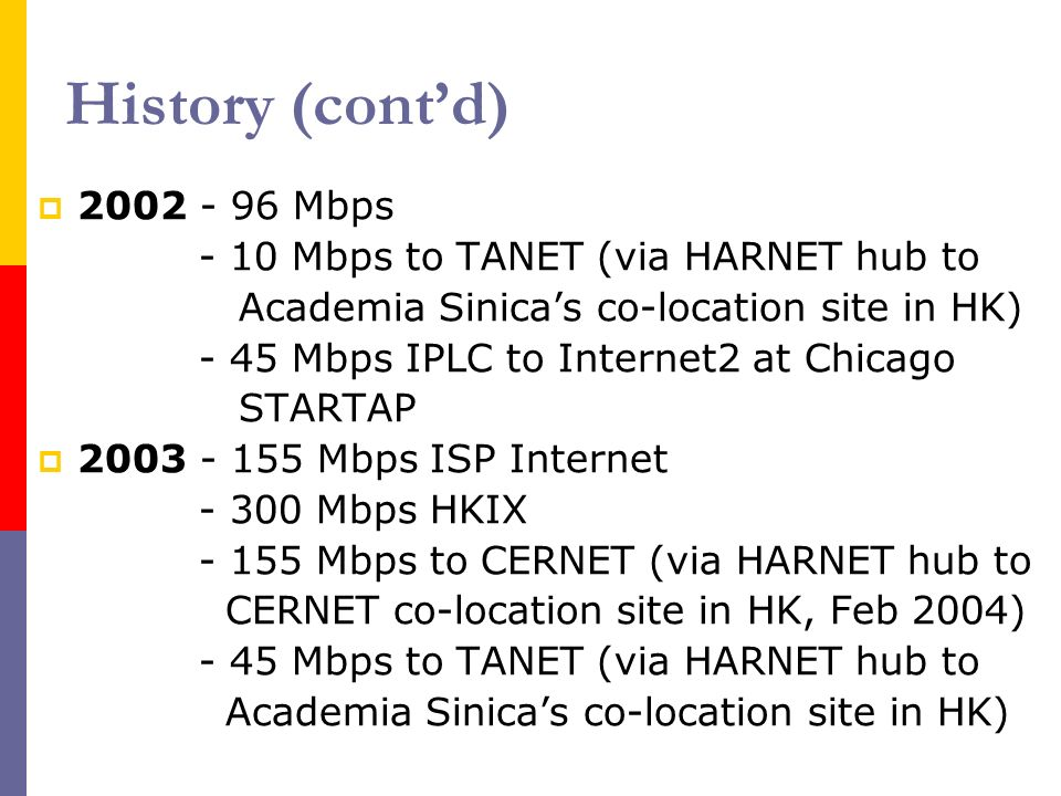 History (contd) 2002 - 96 Mbps - 10 Mbps to TANET (via HARNET hub to Academia Sinicas co-location site in HK) - 45 Mbps IPLC to Internet2 at Chicago STARTAP 2003 - 155 Mbps ISP Internet - 300 Mbps HKIX - 155 Mbps to CERNET (via HARNET hub to CERNET co-location site in HK, Feb 2004) - 45 Mbps to TANET (via HARNET hub to Academia Sinicas co-location site in HK)