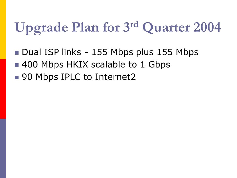 Upgrade Plan for 3 rd Quarter 2004 Dual ISP links - 155 Mbps plus 155 Mbps 400 Mbps HKIX scalable to 1 Gbps 90 Mbps IPLC to Internet2