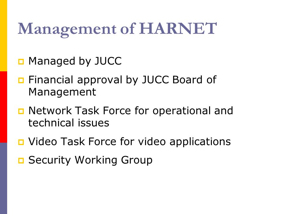 Management of HARNET Managed by JUCC Financial approval by JUCC Board of Management Network Task Force for operational and technical issues Video Task Force for video applications Security Working Group