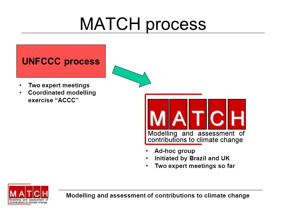MATCH process Modelling and assessment of contributions to climate change UNFCCC process Two expert meetings Coordinated modelling exercise ACCC Ad-hoc group Initiated by Brazil and UK Two expert meetings so far