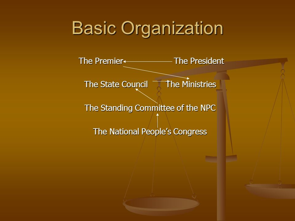 Basic Organization The Premier The President The Premier The President The State Council The Ministries The Standing Committee of the NPC The National Peoples Congress