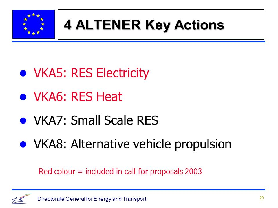 29 Directorate General for Energy and Transport 4 ALTENER Key Actions VKA5: RES Electricity VKA6: RES Heat VKA7: Small Scale RES VKA8: Alternative vehicle propulsion Red colour = included in call for proposals 2003