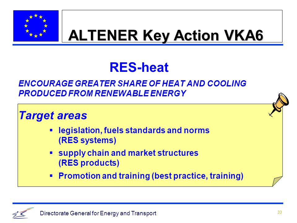33 Directorate General for Energy and Transport RES-heat ENCOURAGE GREATER SHARE OF HEAT AND COOLING PRODUCED FROM RENEWABLE ENERGY Target areas legislation, fuels standards and norms (RES systems) supply chain and market structures (RES products) Promotion and training (best practice, training) ALTENER Key Action VKA6