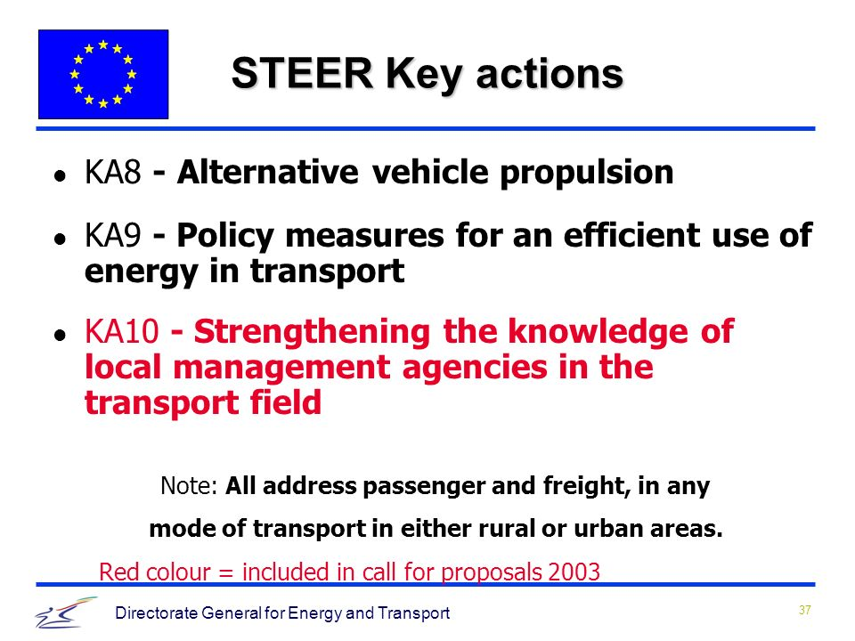 37 Directorate General for Energy and Transport STEER Key actions KA8 - Alternative vehicle propulsion KA9 - Policy measures for an efficient use of energy in transport KA10 - Strengthening the knowledge of local management agencies in the transport field Note: All address passenger and freight, in any mode of transport in either rural or urban areas.
