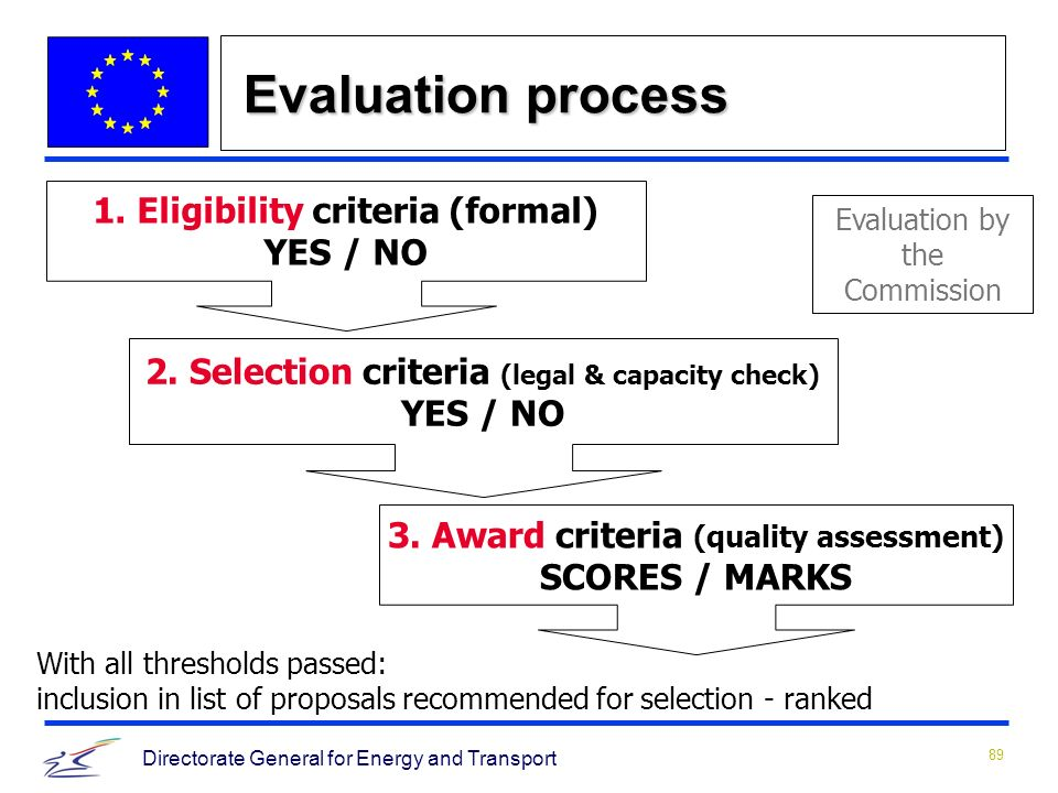 89 Directorate General for Energy and Transport Evaluation process Evaluation by the Commission 1.