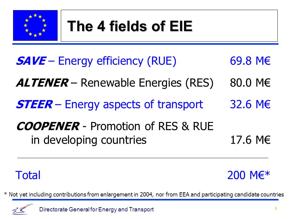 9 Directorate General for Energy and Transport The 4 fields of EIE SAVE – Energy efficiency (RUE)69.8 M ALTENER – Renewable Energies (RES)80.0 M STEER – Energy aspects of transport32.6 M COOPENER - Promotion of RES & RUE in developing countries17.6 M Total200 M* * Not yet including contributions from enlargement in 2004, nor from EEA and participating candidate countries