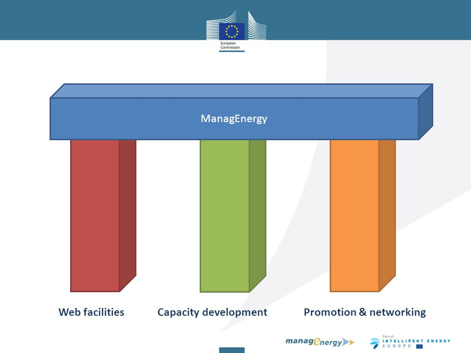 ManagEnergy Web facilities Capacity development Promotion & networking