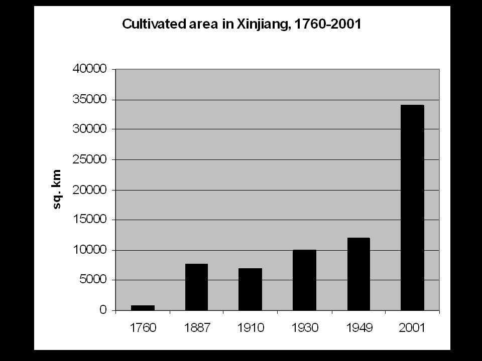 II: The Great Qing breaks the mold; Chinese republics follow up Intensive environmental exploitation: mining, rangeland agriculture, forest clearance Cooling climate 1770-1890 more runoff for state farms