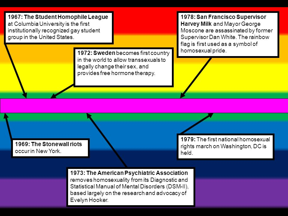 1967: The Student Homophile League at Columbia University is the first institutionally recognized gay student group in the United States.