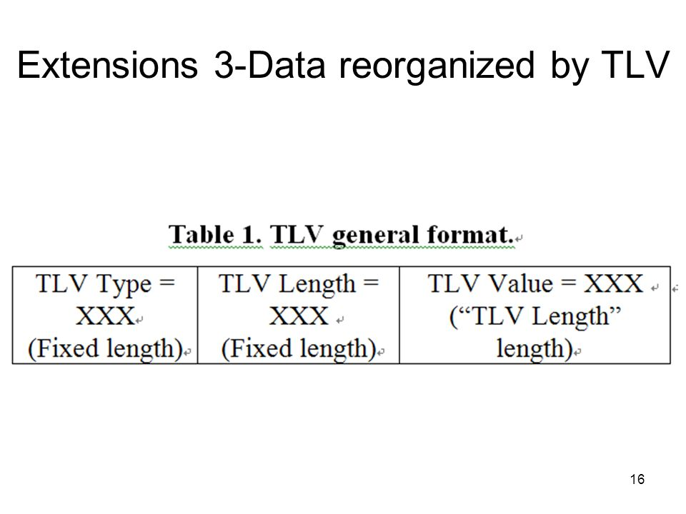Extensions 3-Data reorganized by TLV 16 Table 1. TLV general format.