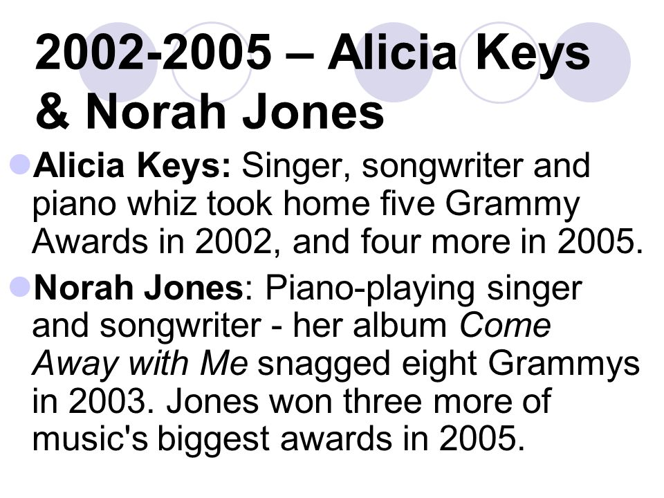2002-2005 – Alicia Keys & Norah Jones Alicia Keys: Singer, songwriter and piano whiz took home five Grammy Awards in 2002, and four more in 2005.
