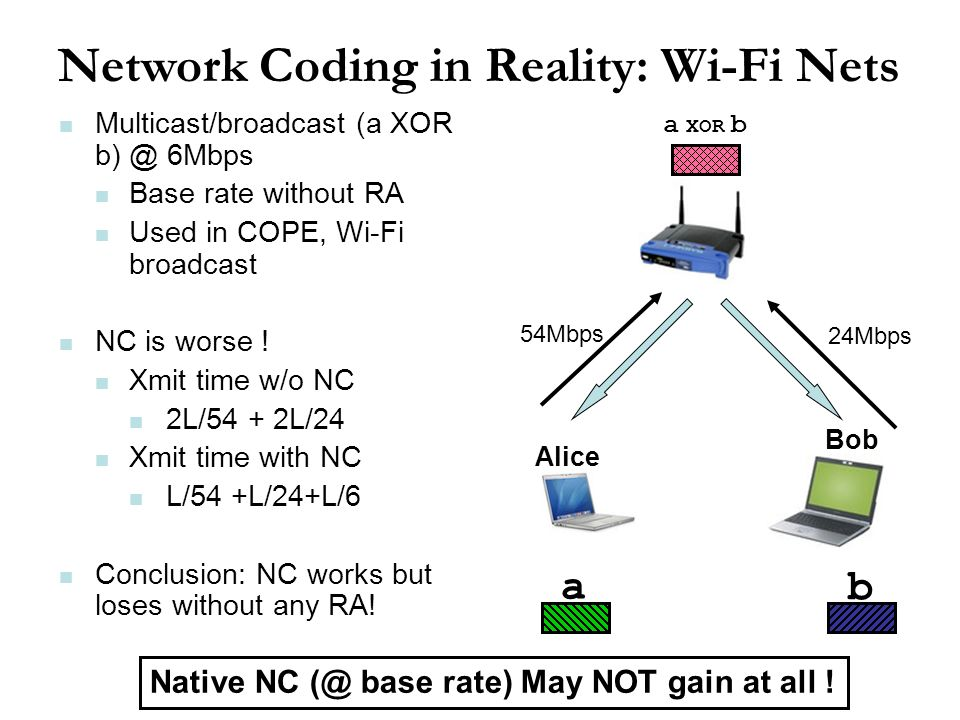 Network Coding in Reality: Wi-Fi Nets Multicast/broadcast (a XOR b) @ 6Mbps Base rate without RA Used in COPE, Wi-Fi broadcast NC is worse .