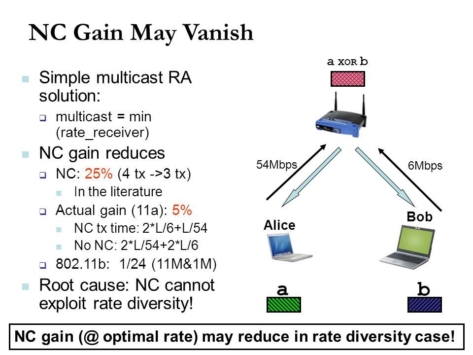 NC Gain May Vanish Simple multicast RA solution: multicast = min (rate_receiver) NC gain reduces NC: 25% (4 tx ->3 tx) In the literature Actual gain (11a): 5% NC tx time: 2*L/6+L/54 No NC: 2*L/54+2*L/6 802.11b: 1/24 (11M&1M) Root cause: NC cannot exploit rate diversity.