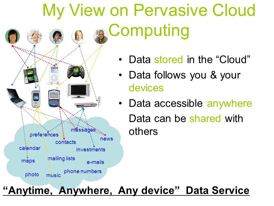 My View on Pervasive Cloud Computing Data stored in the Cloud Data follows you & your devices Data accessible anywhere Data can be shared with others music preferences maps news contacts messages mailing lists photo e-mails calendar phone numbers investments Anytime, Anywhere, Any device Data Service