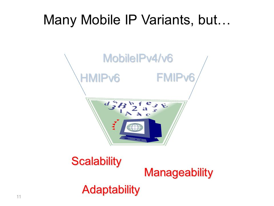 Many Mobile IP Variants, but… MobileIPv4/v6 HMIPv6 FMIPv6 Scalability Manageability Adaptability 11