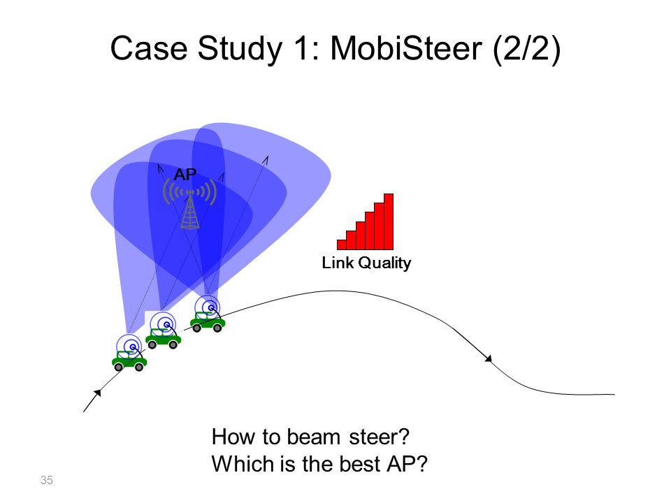 Case Study 1: MobiSteer (2/2) AP Link Quality How to beam steer Which is the best AP 35