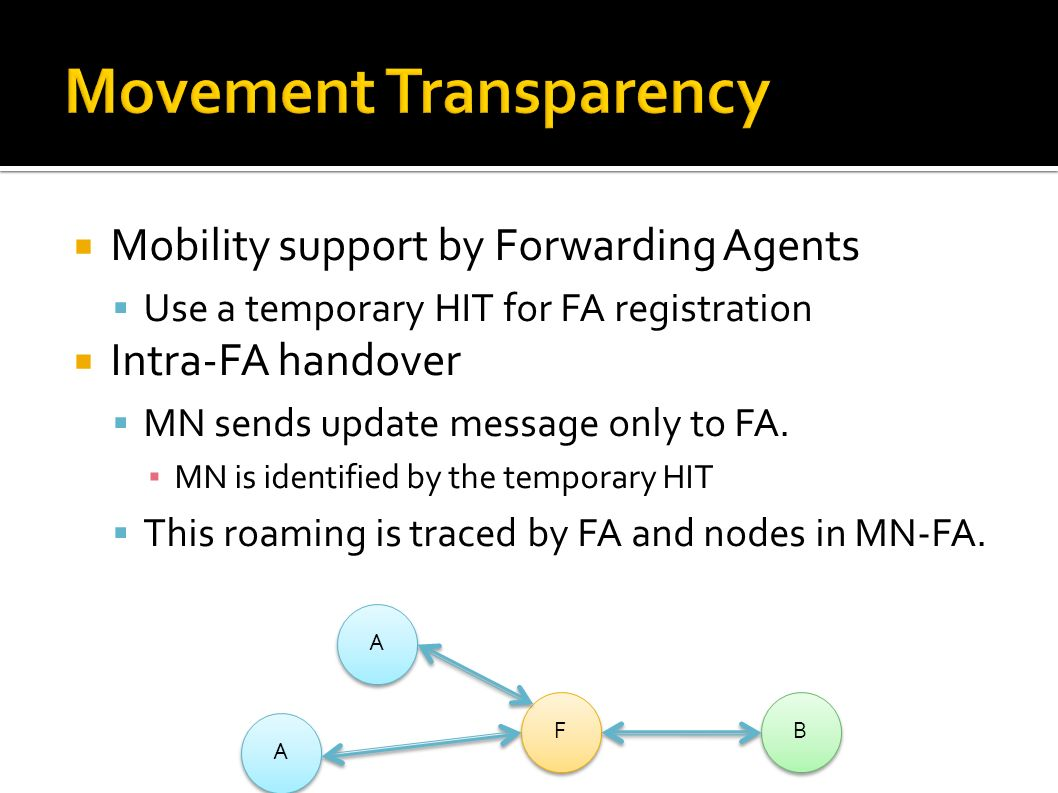 Mobility support by Forwarding Agents Use a temporary HIT for FA registration Intra-FA handover MN sends update message only to FA.