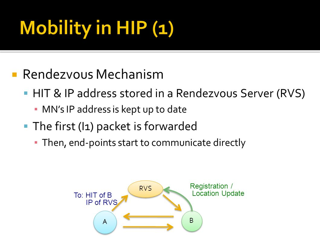 Rendezvous Mechanism HIT & IP address stored in a Rendezvous Server (RVS) MNs IP address is kept up to date The first (I1) packet is forwarded Then, end-points start to communicate directly RVS A A B B Registration / Location Update To: HIT of B IP of RVS