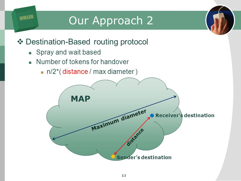 MMLAB 13 Our Approach 2 Destination-Based routing protocol Spray and wait based Number of tokens for handover n/2*( distance / max diameter ) Maximum diameter MAP Senders destination Receivers destination distance