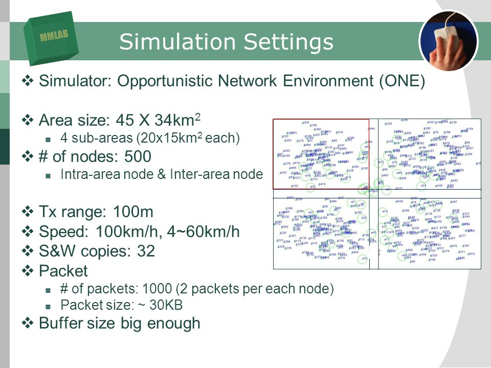 MMLAB Simulation Settings Simulator: Opportunistic Network Environment (ONE) Area size: 45 X 34km 2 4 sub-areas (20x15km 2 each) # of nodes: 500 Intra-area node & Inter-area node Tx range: 100m Speed: 100km/h, 4~60km/h S&W copies: 32 Packet # of packets: 1000 (2 packets per each node) Packet size: ~ 30KB Buffer size big enough
