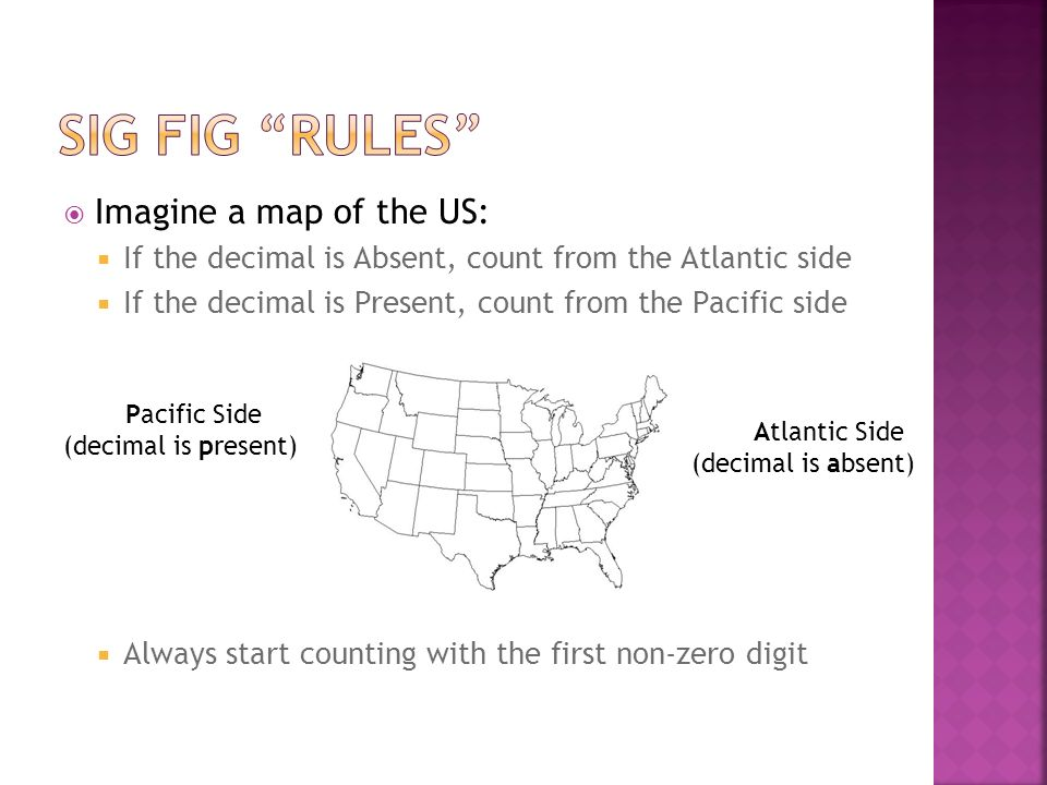 Imagine a map of the US: If the decimal is Absent, count from the Atlantic side If the decimal is Present, count from the Pacific side Always start counting with the first non-zero digit Pacific Side (decimal is present) Atlantic Side (decimal is absent)