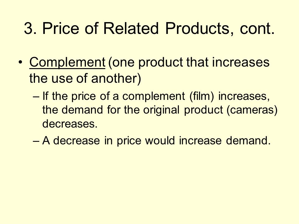 3. Price of Related Products, cont.