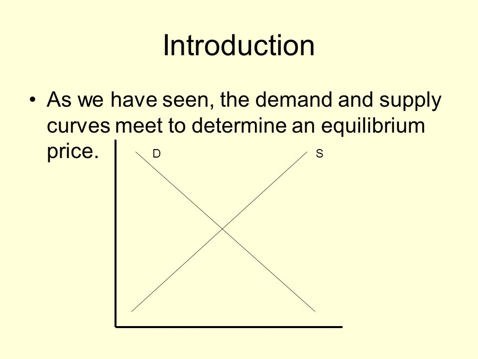 Introduction As we have seen, the demand and supply curves meet to determine an equilibrium price.