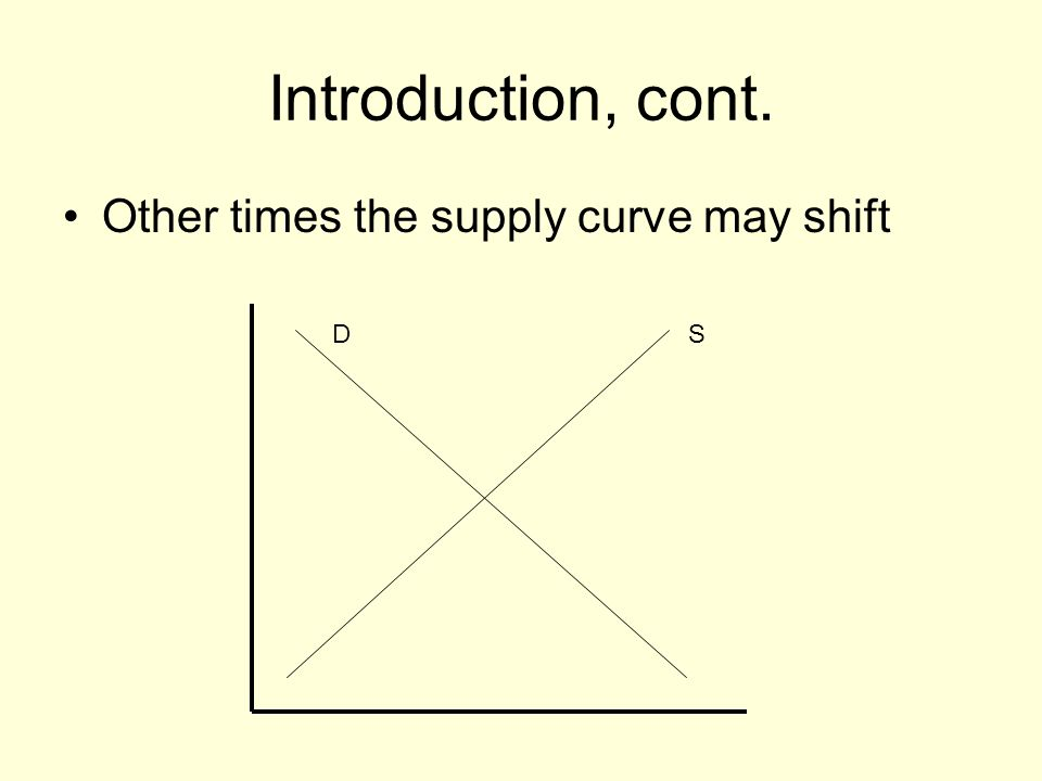 Introduction, cont. Other times the supply curve may shift DS