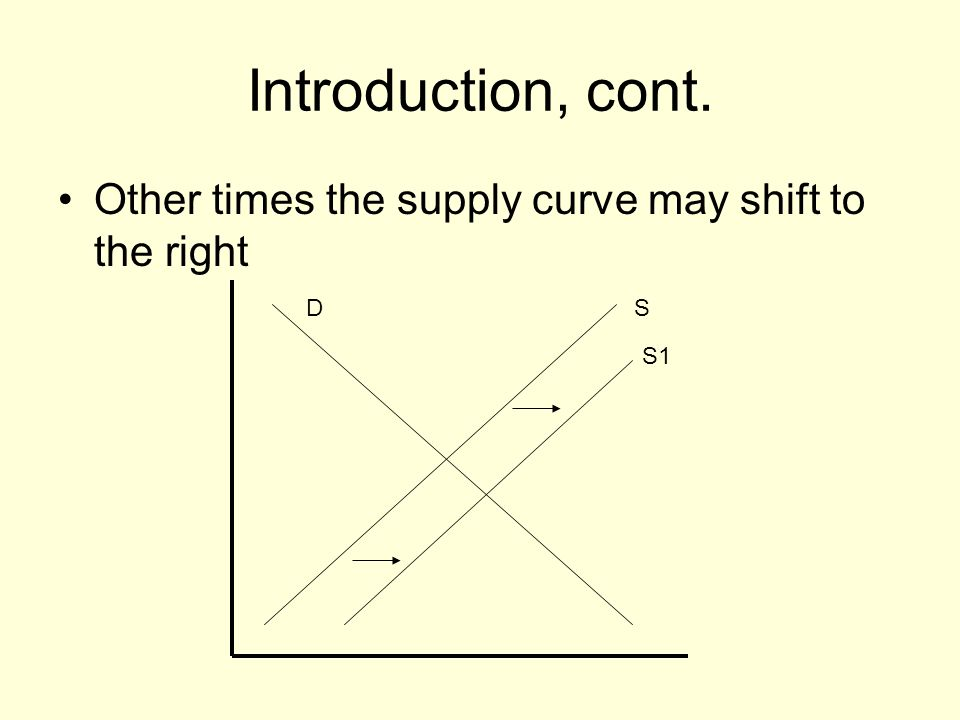 Introduction, cont. Other times the supply curve may shift to the right DS S1
