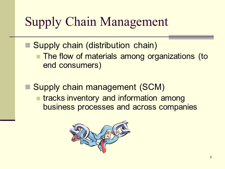 6 Supply Chain Management Supply chain (distribution chain) The flow of materials among organizations (to end consumers) Supply chain management (SCM) tracks inventory and information among business processes and across companies