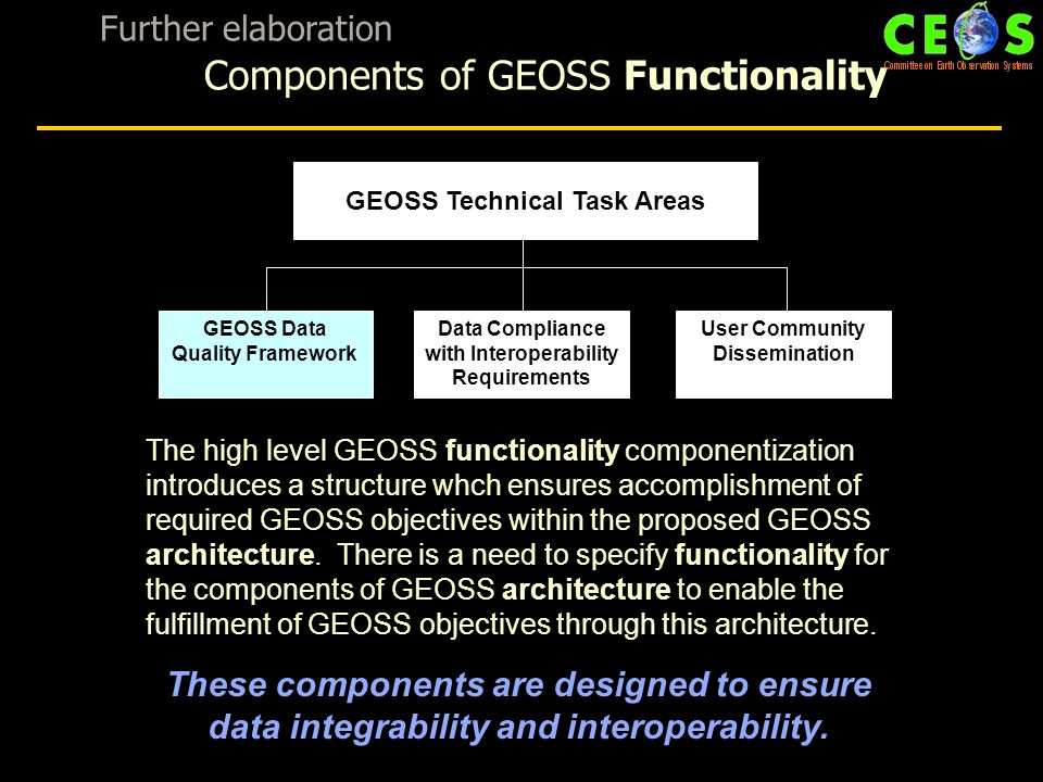 GEOSS Technical Task Areas GEOSS Data Quality Framework Data Compliance with Interoperability Requirements User Community Dissemination Further elaboration Components of GEOSS Functionality The high level GEOSS functionality componentization introduces a structure whch ensures accomplishment of required GEOSS objectives within the proposed GEOSS architecture.