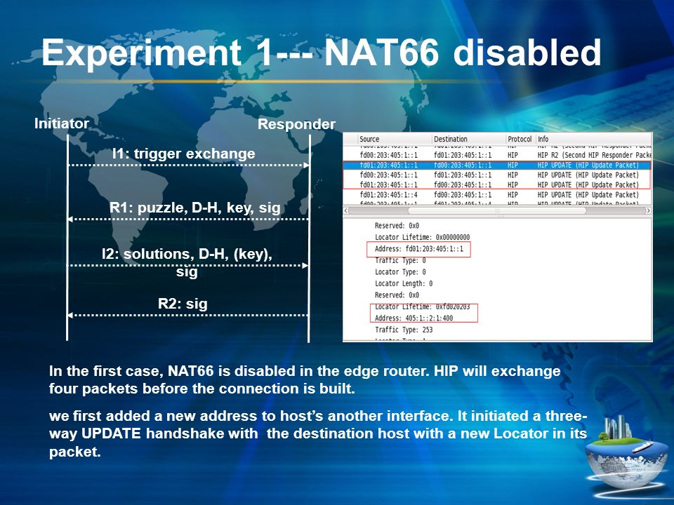 Experiment 1--- NAT66 disabled Initiator Responder I1: trigger exchange R1: puzzle, D-H, key, sig I2: solutions, D-H, (key), sig R2: sig In the first case, NAT66 is disabled in the edge router.