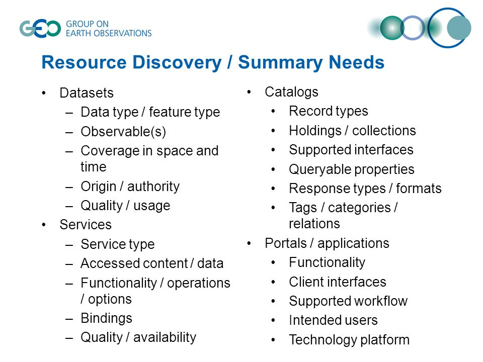 Resource Discovery / Summary Needs Datasets –Data type / feature type –Observable(s) –Coverage in space and time –Origin / authority –Quality / usage Services –Service type –Accessed content / data –Functionality / operations / options –Bindings –Quality / availability Catalogs Record types Holdings / collections Supported interfaces Queryable properties Response types / formats Tags / categories / relations Portals / applications Functionality Client interfaces Supported workflow Intended users Technology platform