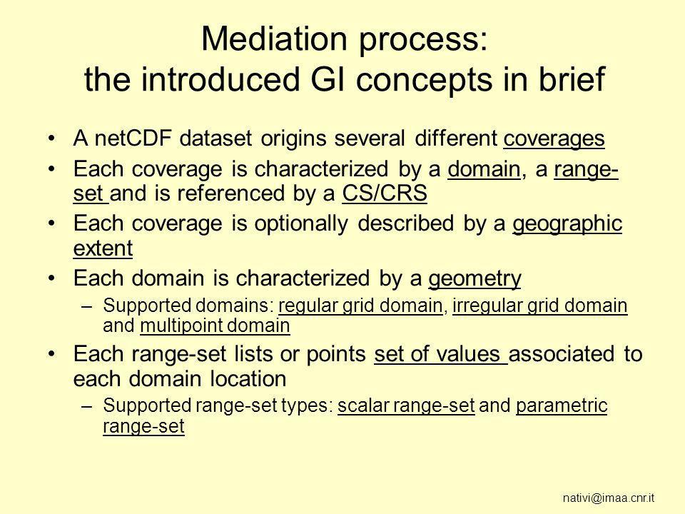 nativi@imaa.cnr.it Mediation process: the introduced GI concepts in brief A netCDF dataset origins several different coverages Each coverage is characterized by a domain, a range- set and is referenced by a CS/CRS Each coverage is optionally described by a geographic extent Each domain is characterized by a geometry –Supported domains: regular grid domain, irregular grid domain and multipoint domain Each range-set lists or points set of values associated to each domain location –Supported range-set types: scalar range-set and parametric range-set