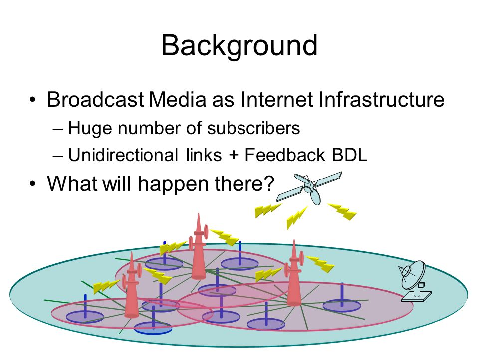 Background Broadcast Media as Internet Infrastructure –Huge number of subscribers –Unidirectional links + Feedback BDL What will happen there